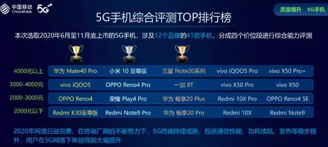 和电竞手机抢饭碗?华为Mate40 Pro成最佳游戏手机!