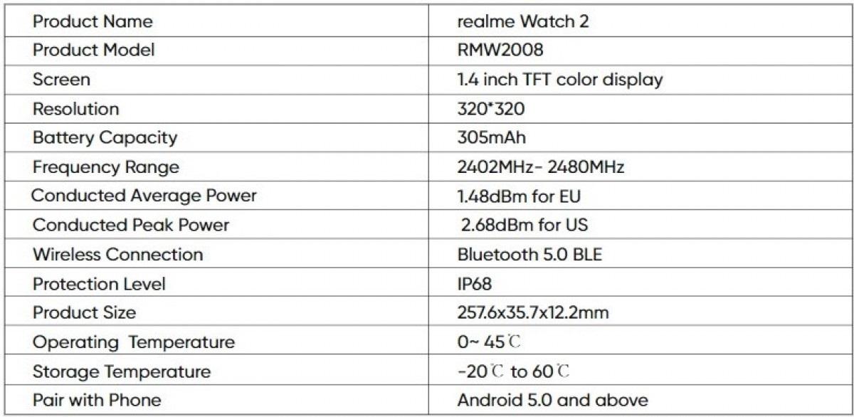 realme Watch 2 曝光:电池容量提升到 305 mAh,已通过 FCC 认证