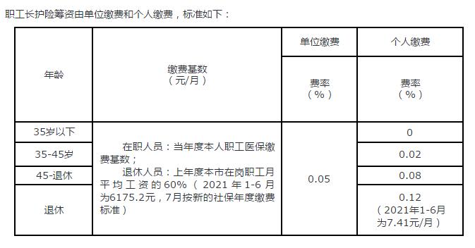 """广州""""失能人员""""长期护理保险范围扩大"""