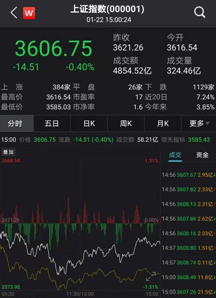 北京金融街排队做核酸:这一概念大爆发!