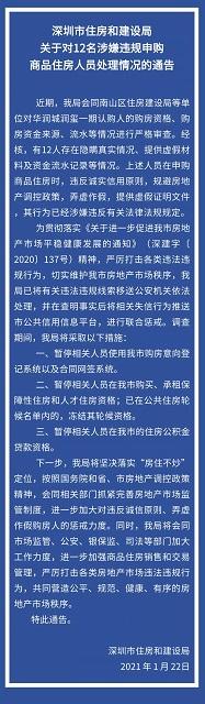 深圳严查违规炒房取消12人买房资格,支持合理购房需求