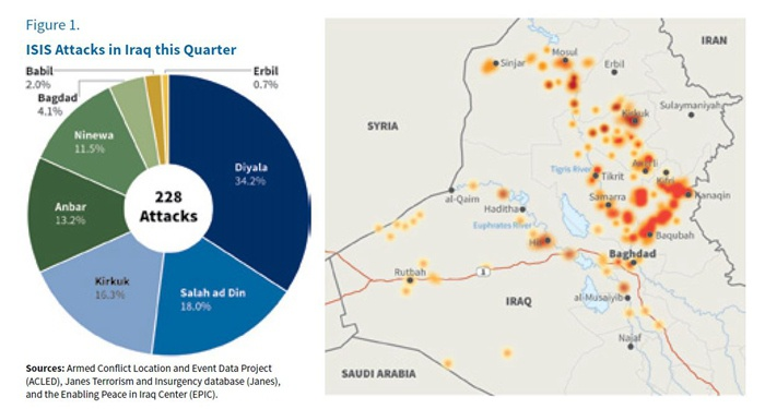 在巴格达发动3年来最致命袭击,ISIS现在怎么样了?