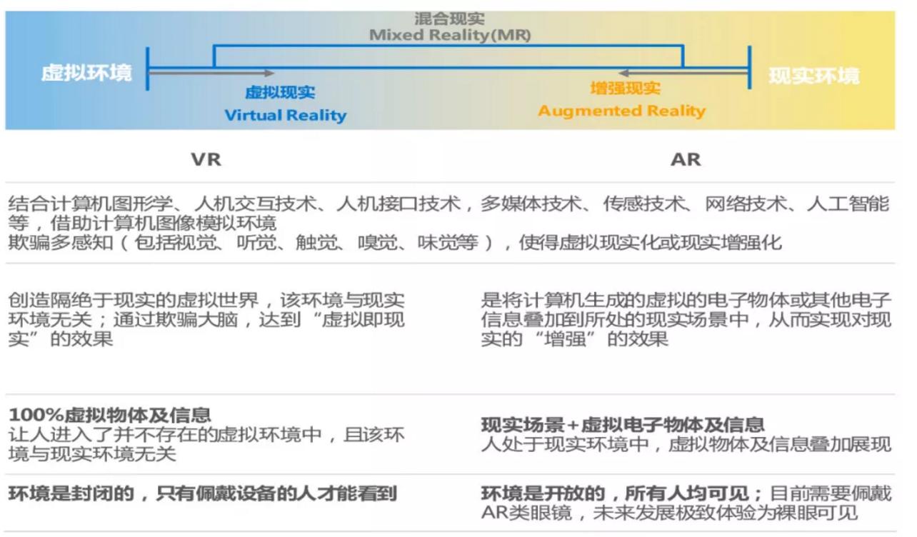苹果Google入场收购,OPPO酷派下场竞争,AR/VR探索低成本高可用之路  | 2020盘点