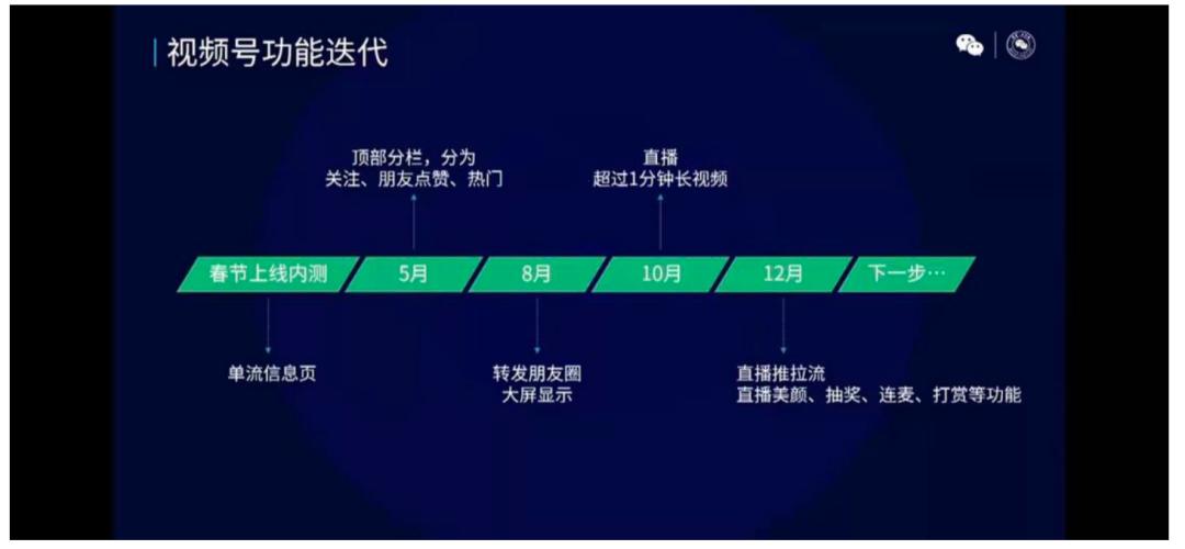 (圖/2021年微信公開課Pro)