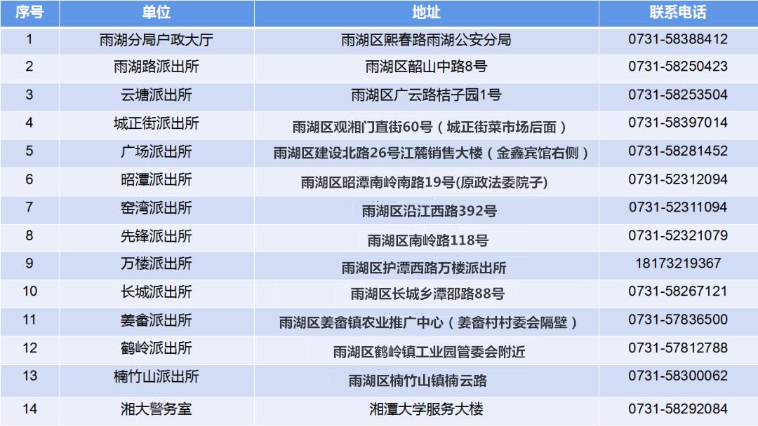 雨湖公安分局关于春节期间二代身份证指纹信息补采工作的通告