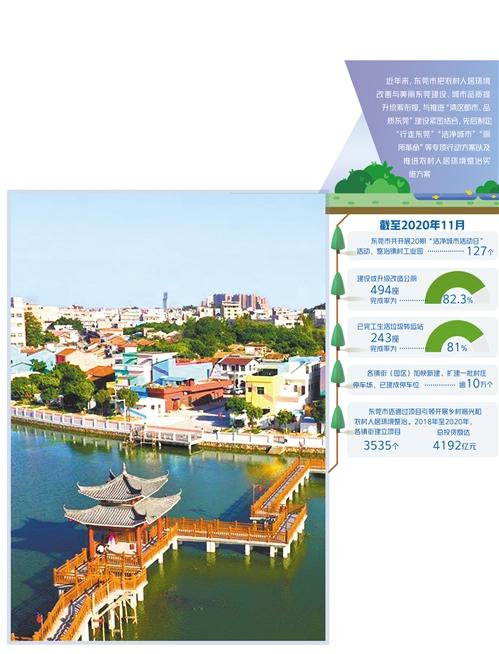 都市里的美丽乡村——广东东莞市改善农村人居环境调查