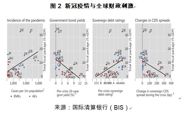"""《【超越平台怎么注册】""""相互绑架""""的财政和货币政策组合:抗疫新范式和新风险》"""