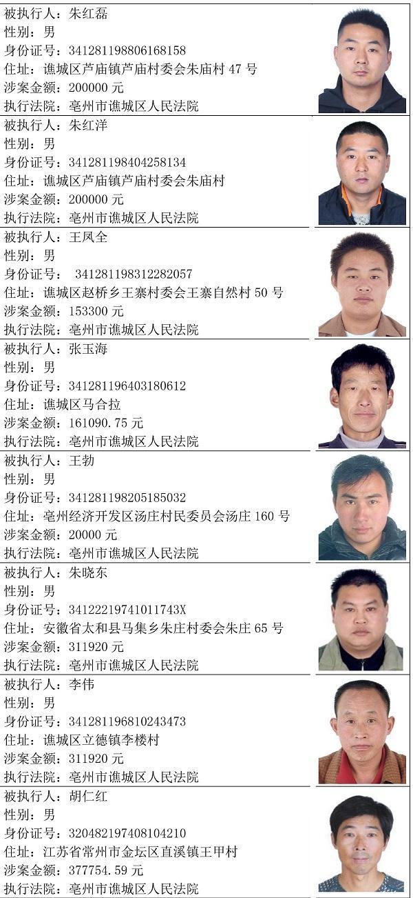 谯城法院发布新一批失信被执行人名单
