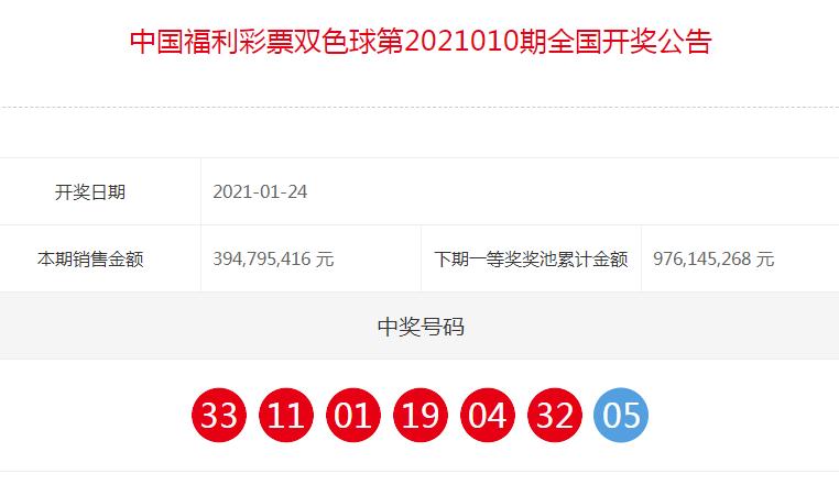 中国福利彩票双色球全国开奖公告(第2021010期)