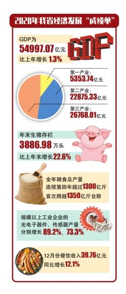粮食总产量首次跨越1350亿斤台阶