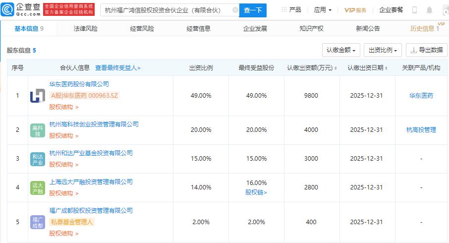 华东医药参股成立一股权投资合伙企业,注册资本2亿元