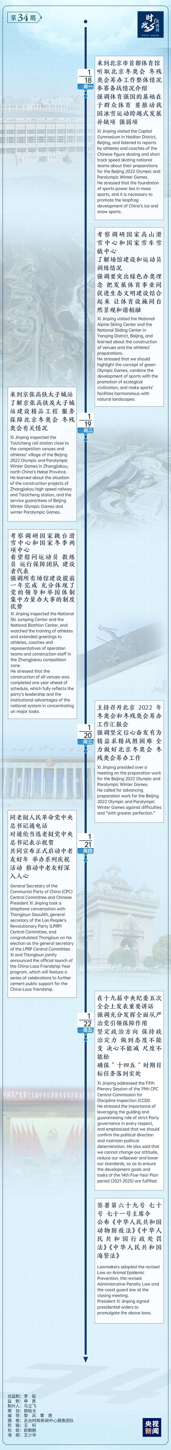 时政微周刊丨总书记的一周(1月18日—1月24日)