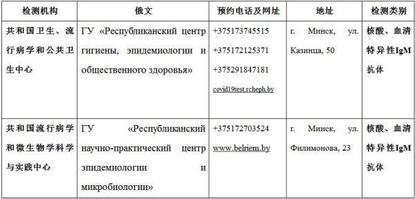 驻白俄罗斯使馆进一步调整规范核酸检测安排