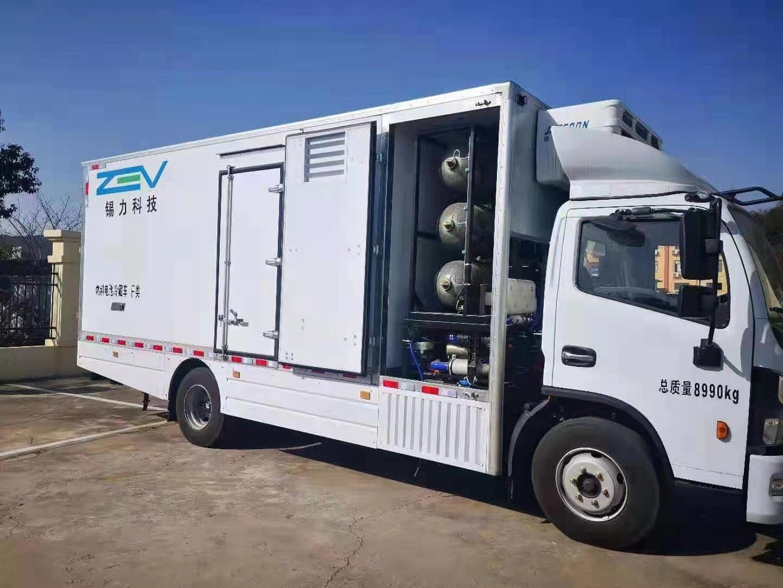 """""""海上氢岛""""   扬帆启航  到2022年,浙江氢能总产值预计超过100亿元,累计推广氢燃料电池汽车1000辆以上"""