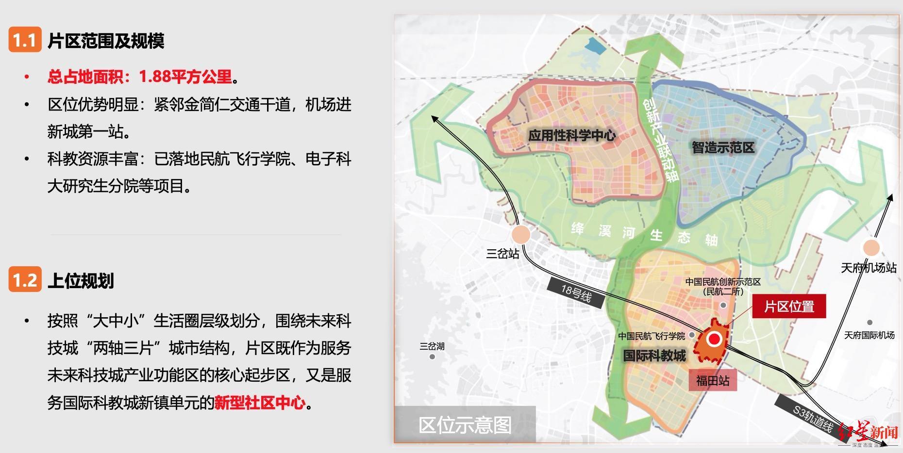 国家实验室、科创孵化……成都福田TOD片区细节来了
