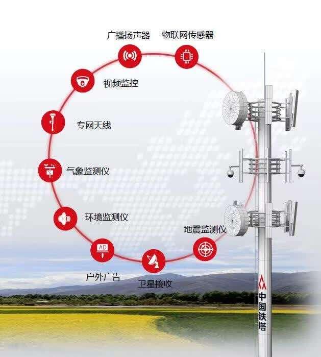 农业农村部与中国铁塔共建农业农村视频监控网