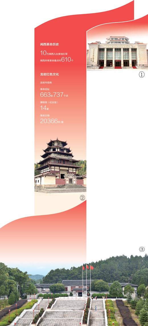 探访古田会议会址及旧址群——寻根溯源,重温峥嵘岁月