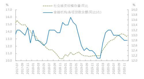 连平:稳健货币政策引导金融运行回归常态