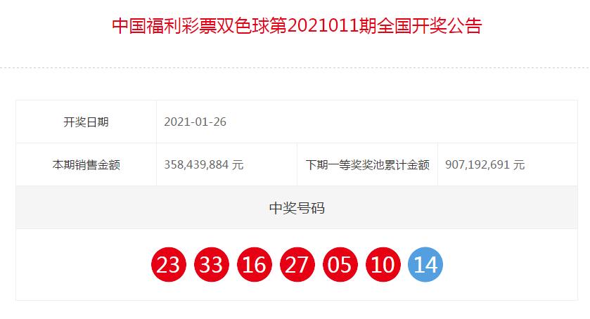 中国福利彩票双色球全国开奖公告(第2021011期)