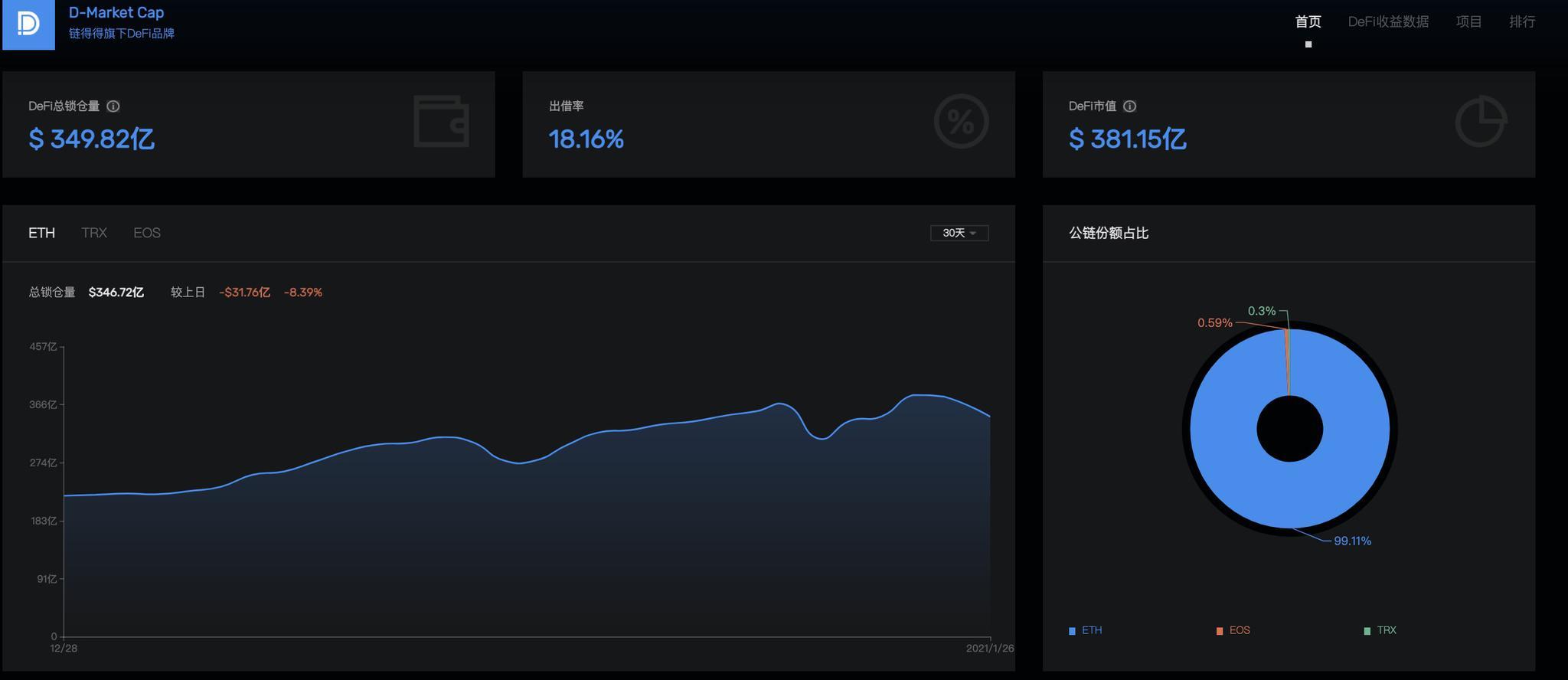 """Huobi Global升级上线""""挖矿宝"""",三大福利回馈用户"""