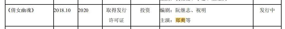 北京文化5亿贷款逾期:兴业银行踩雷 中小股东陆续撤退