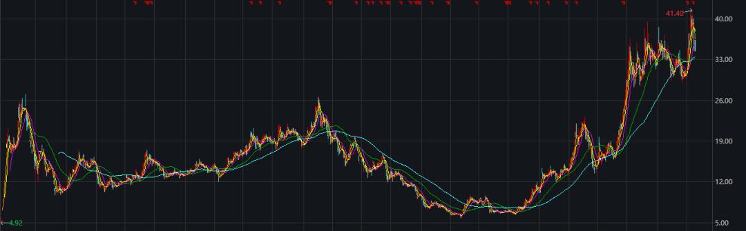 """净利预增股价反跌、""""果链""""扰动 蓝思科技营收增速逐年下滑"""