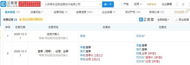 李斌退出易车网运营主体法定代表人及董事长