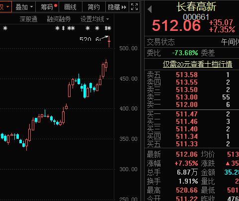 危急2小时:只有地天板才能救*ST天夏 新规后首只退市股或将出现