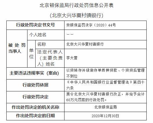 北京大兴华夏村镇银行因以贷转存并续做存单质押贷款 被罚款60万