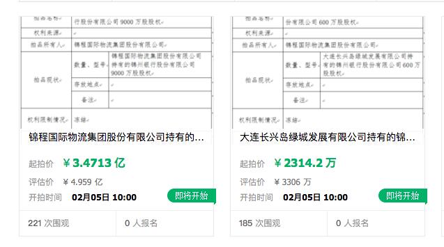 锦联控股陷债务纠纷 所持9600万股锦州银行股份将被拍卖