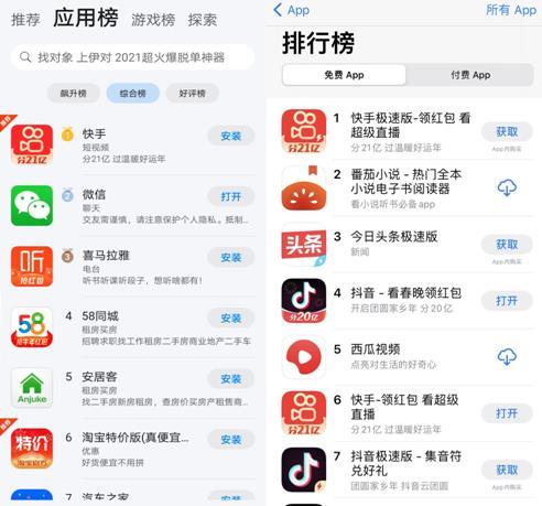 互联网平台春节红包大战 短视频平台除夕霸榜应用商店