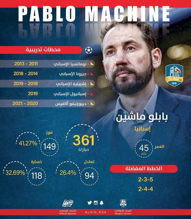沙特球队宣布马钦出任主帅,目前该队排名联赛倒数第一