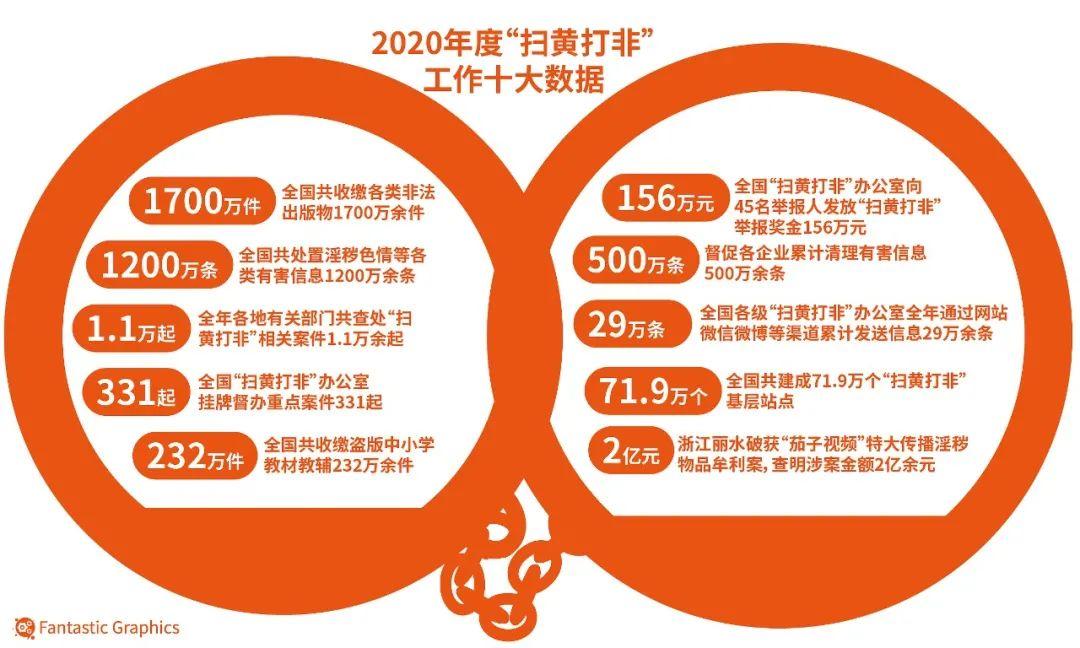 """半月谈:打着二次元幌子 JM黄暴漫画成极端男权""""理想国""""图片"""