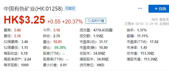 千元牛股也崩了:茅台2天半暴跌2600亿 300亿解禁洪峰来袭