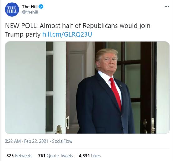 美民调:只要特朗普振臂一呼 共和党恐怕就完蛋了图片