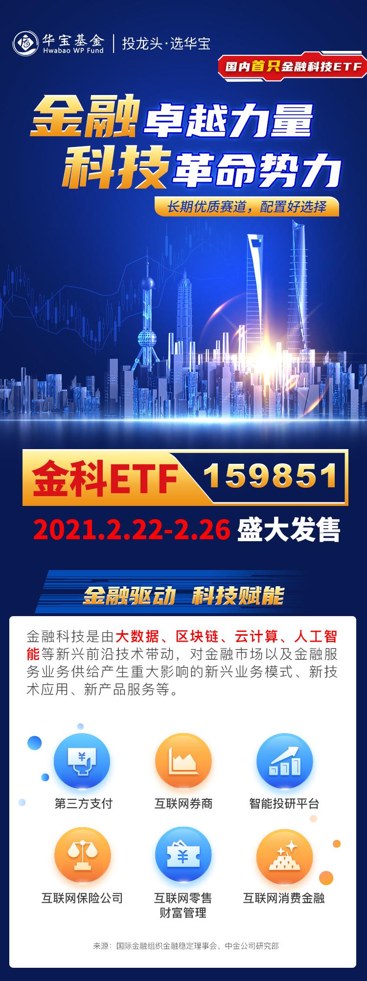国内首只金融科技ETF(159851)今日启动盛大发售!