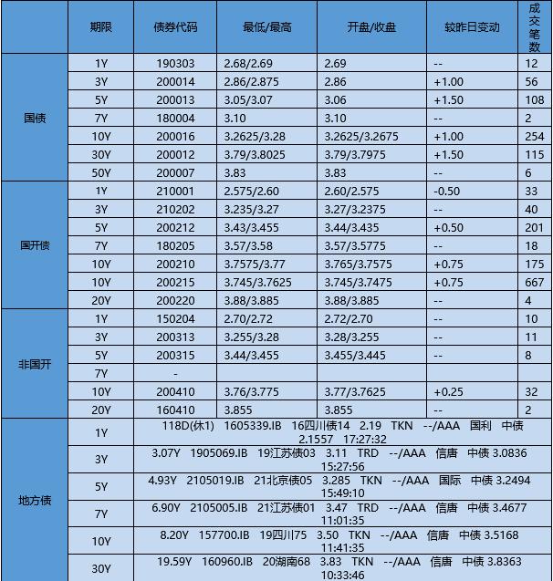 【银华基金】交易日报 2021-2-22