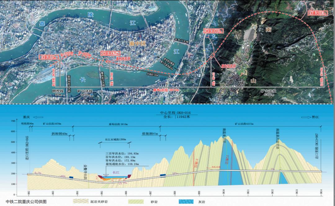 江庆长重隧道。平纵断面表示图中铁二院重庆公司供图