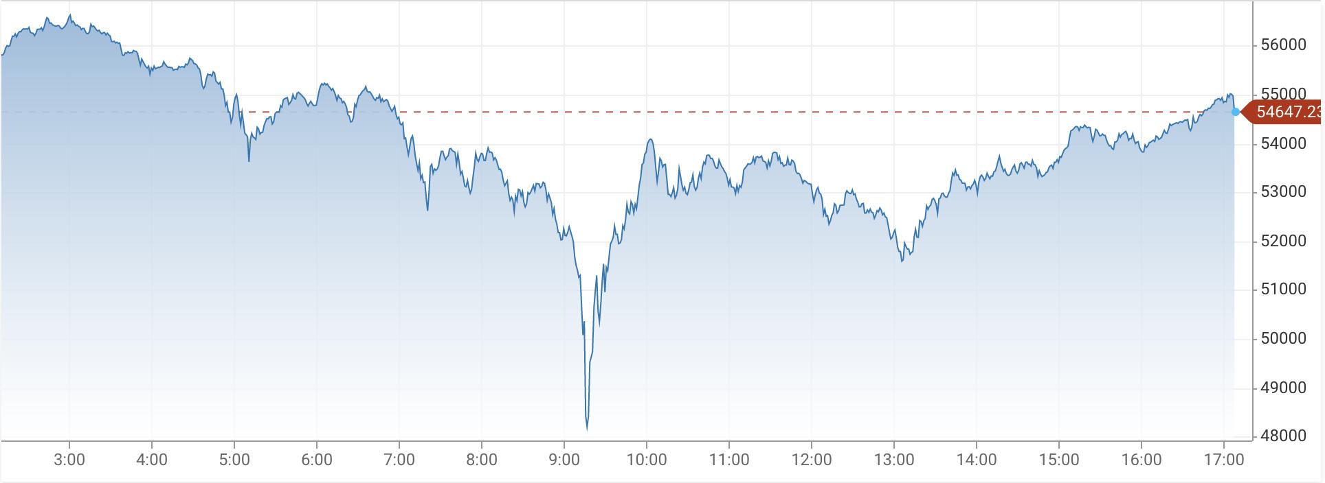 美国财长耶伦警告比特币风险:投机性高且极其低效