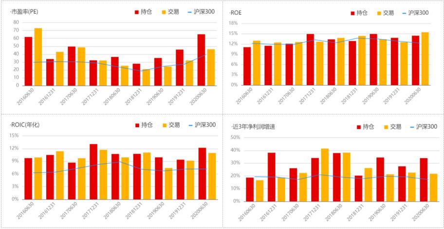 招商基金王景:自上而下均衡配置 深耕企业周期