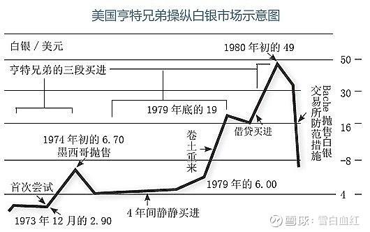"""《【杏耀注册链接】白银3周涨超7%,但这次并非华尔街散户""""逼空""""》"""