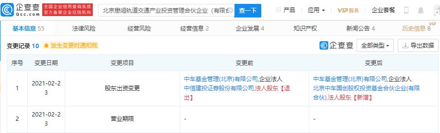 中信建投退出北京懋峘轨道交通产业投资管理合伙企业(有限合伙)股东
