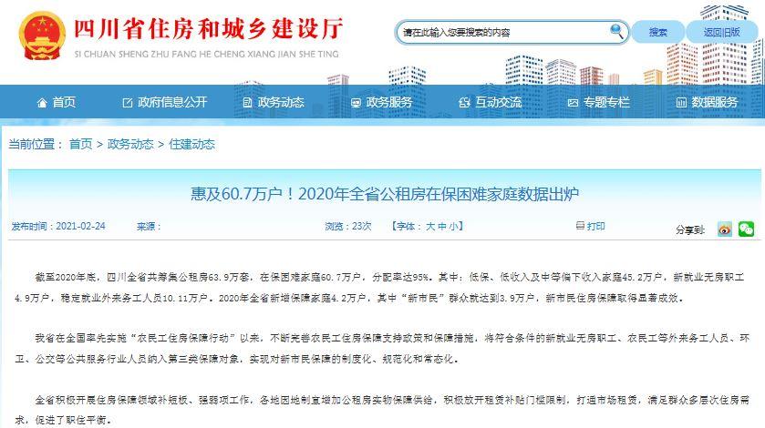 2020年四川省公租房在保困难家庭数据