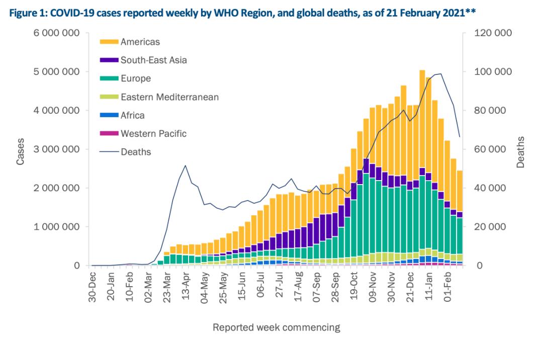 全球疫情拐点来了吗?