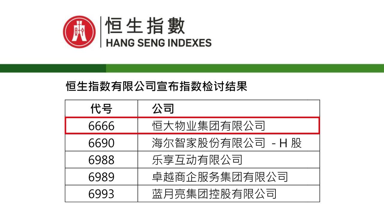恒大物业将纳入港股通,投行:目标价31.4港元