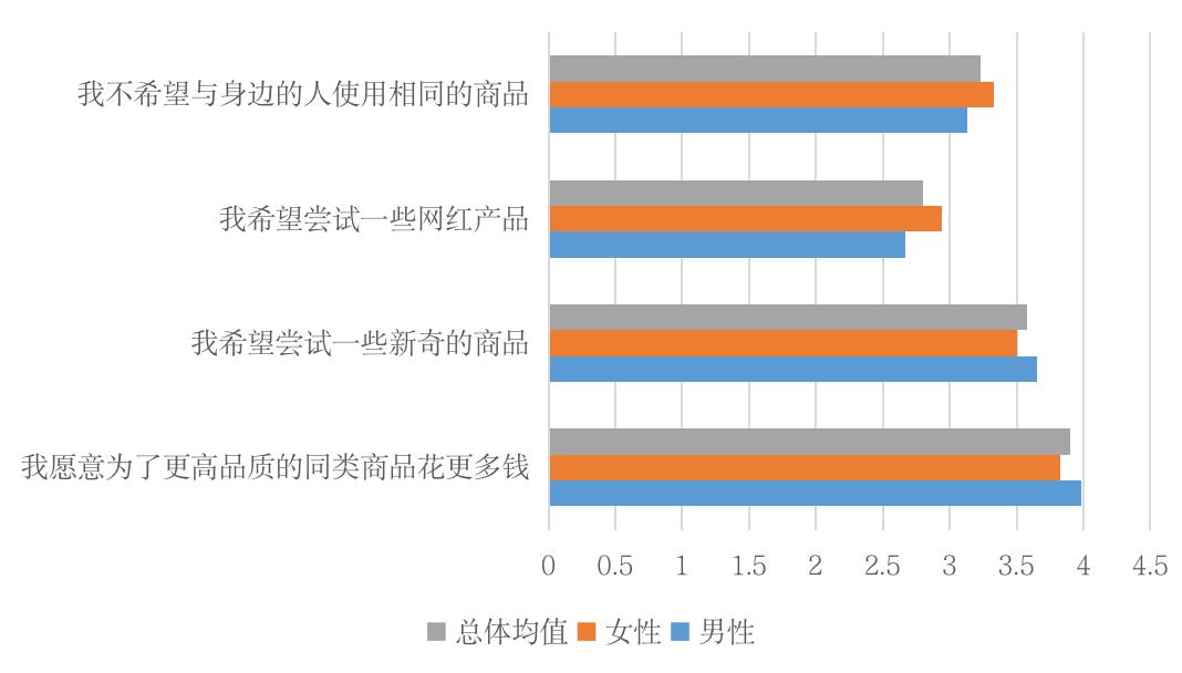 喻国明学术工作室发布报告:拼多多成00后用户增长最快平台
