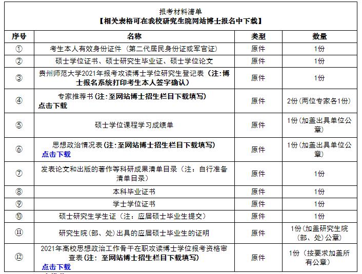 贵州师范大学2021年博士研究生招生简章及专业目录图片