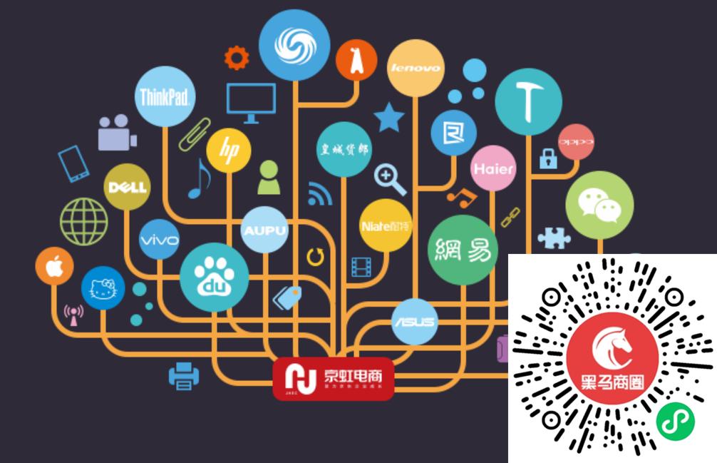 商圈推荐 | 抖音快手服务商、京东商家社群机构、电商年销达30亿平台等10家短视频电商找合作