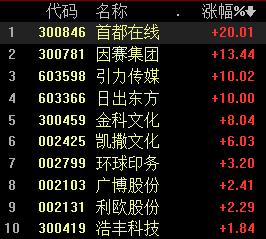 快手明日上市:发售价定于115港元 概念股已提前启动