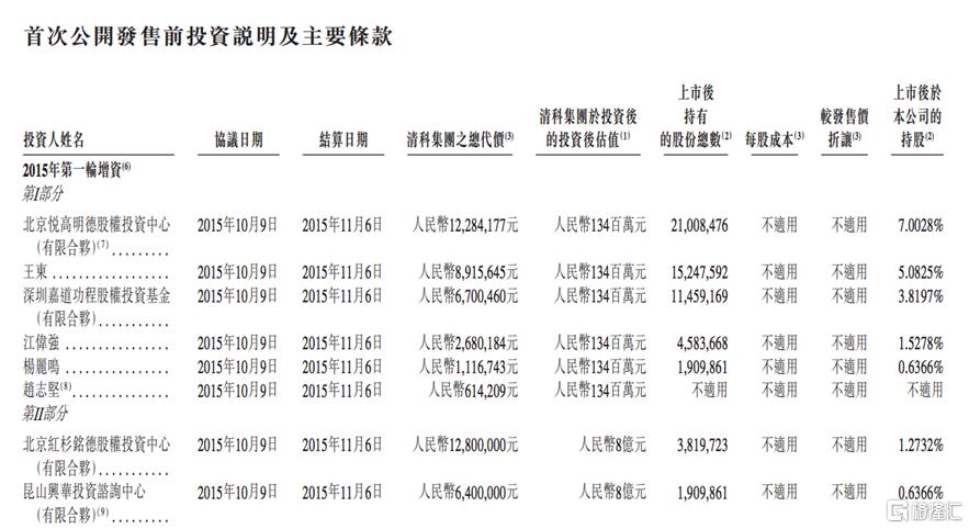 清科创业(1945.HK):长期向好逻辑仍在,股价大幅反弹现配置良机